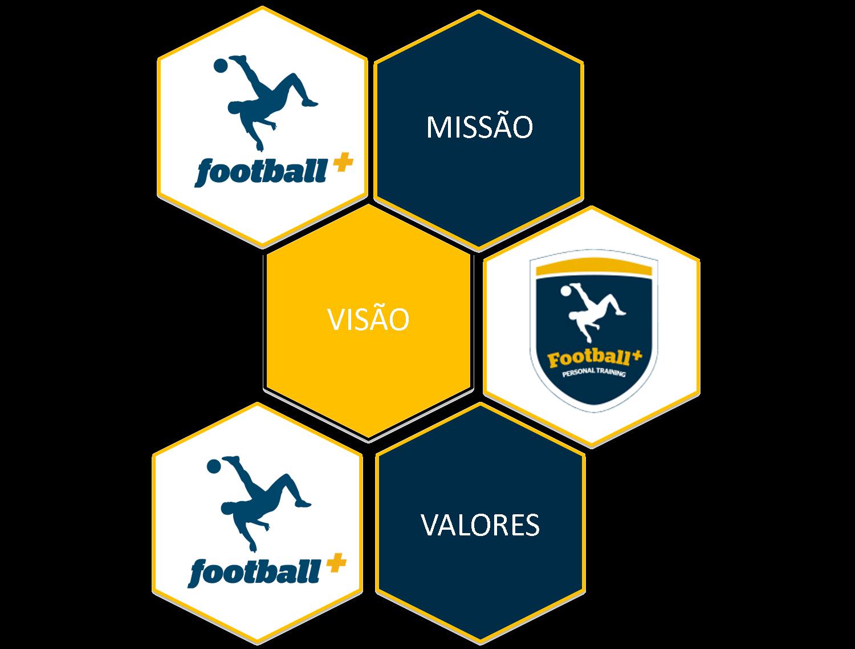 Footaball+ missão, valores, visão